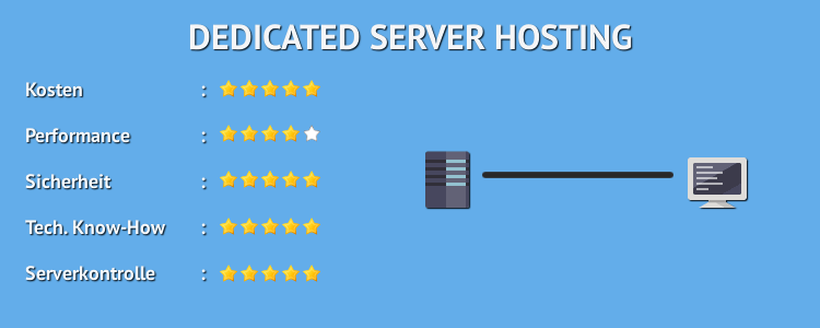 Dedicated Server Hosting - Webhosting Vergleich