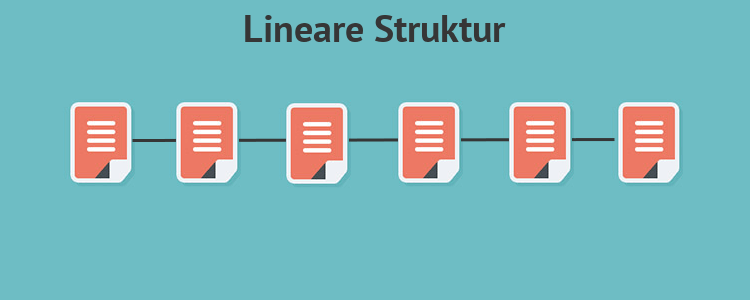 Lineare Struktur von Hyperlinks