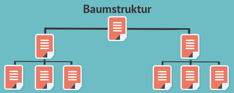 Baumstruktur von Hyperlinks